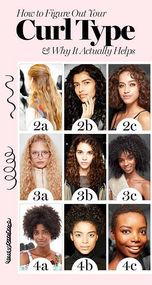 انواع مدل موی فر